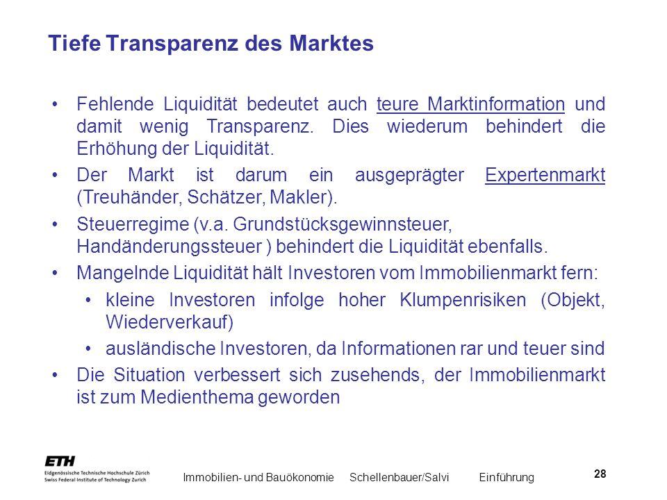 Tiefe Transparenz des Marktes