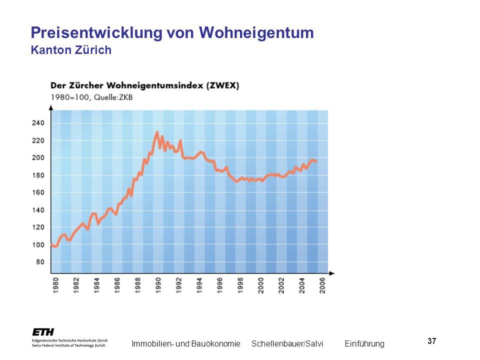 Preisentwicklung von Wohneigentum Kanton Zürich