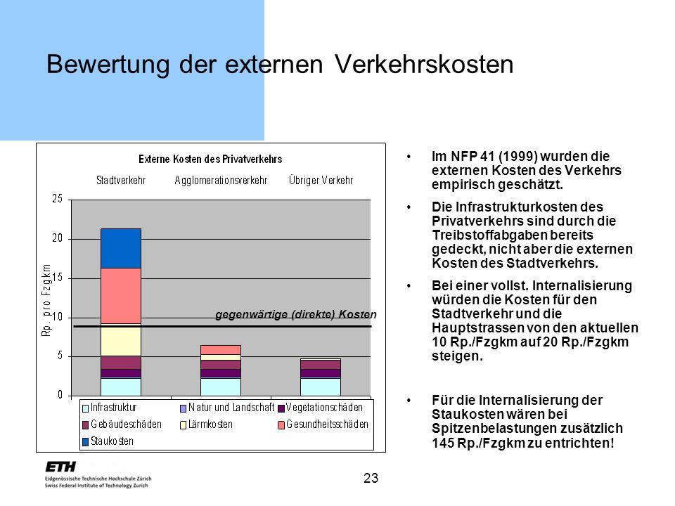 Bewertung der externen Verkehrskosten
