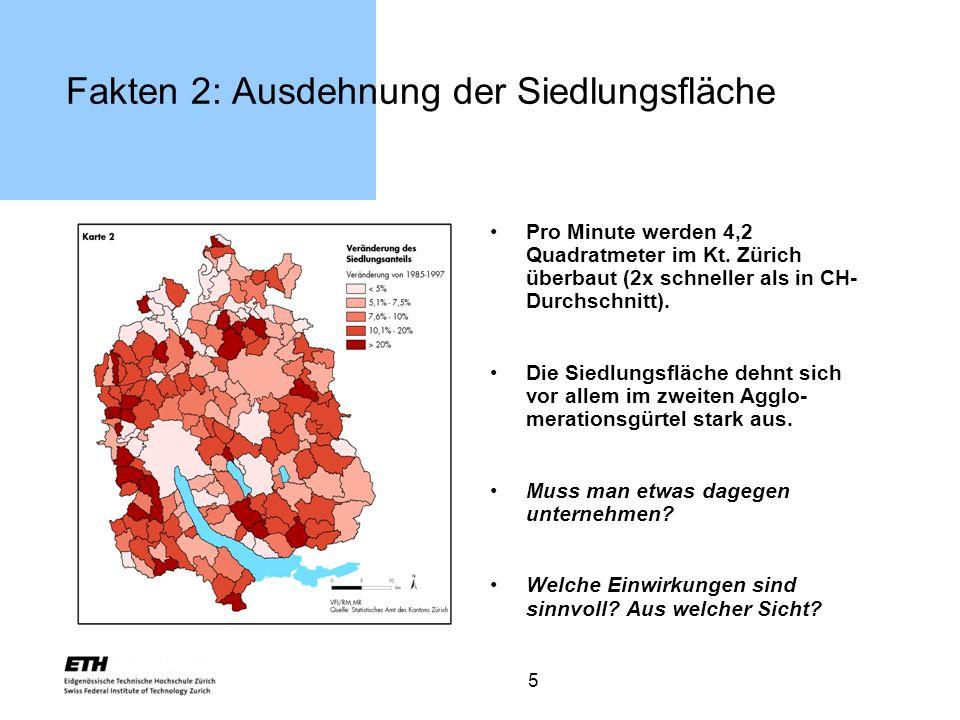 Fakten 2: Ausdehnung der Siedlungsfläche