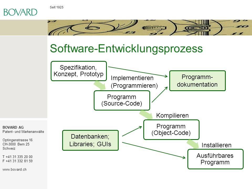 Software-Entwicklungsprozess