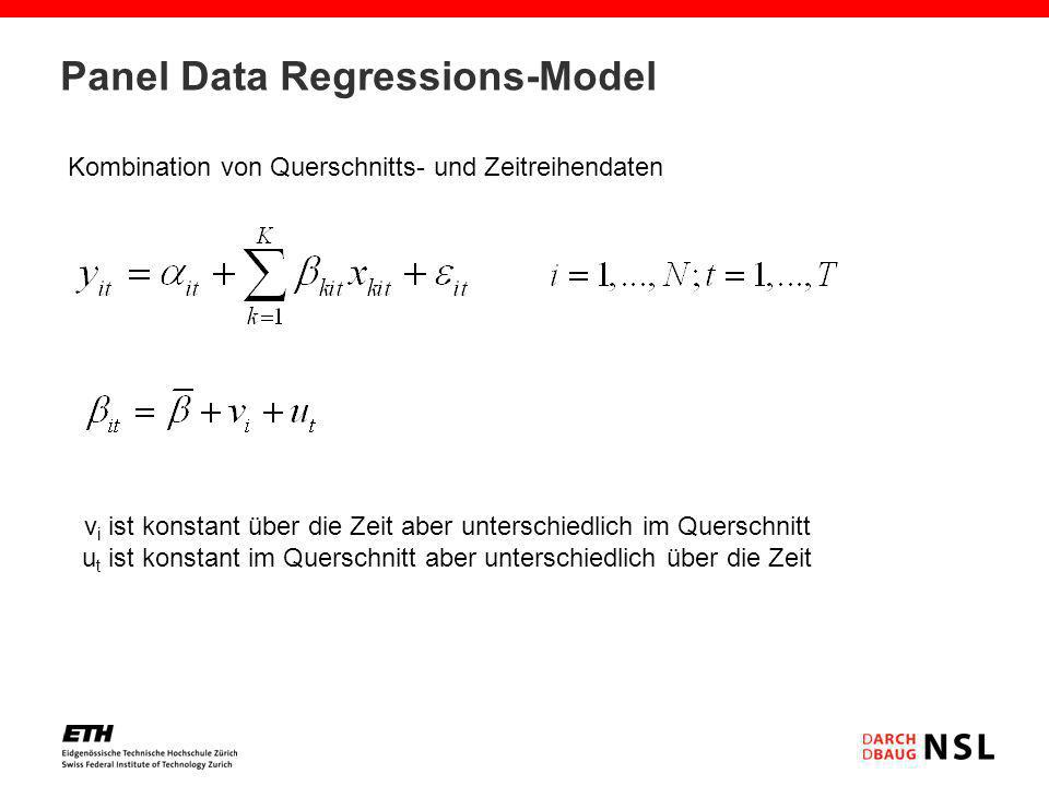 Panel Data Regressions-Model