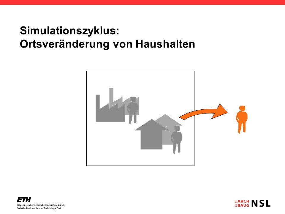 Simulationszyklus: Ortsveränderung von Haushalten