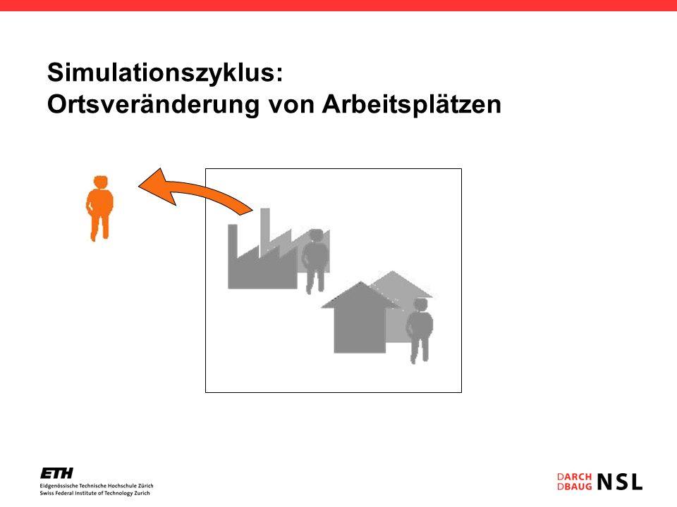 Simulationszyklus: Ortsveränderung von Arbeitsplätzen