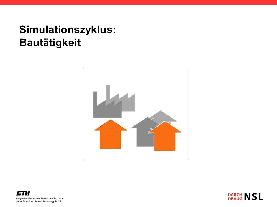 Simulationszyklus: Bautätigkeit