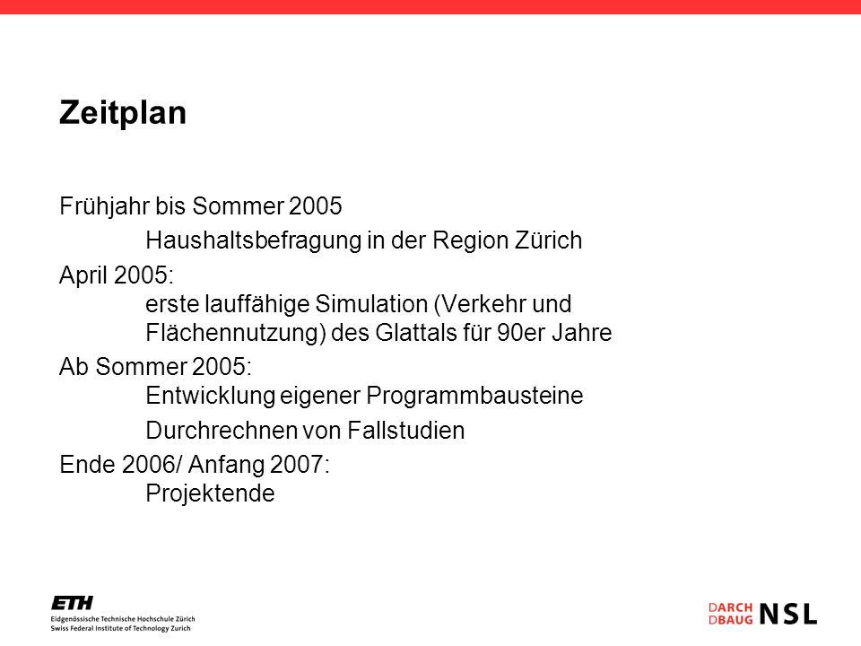 Zeitplan Frühjahr bis Sommer 2005