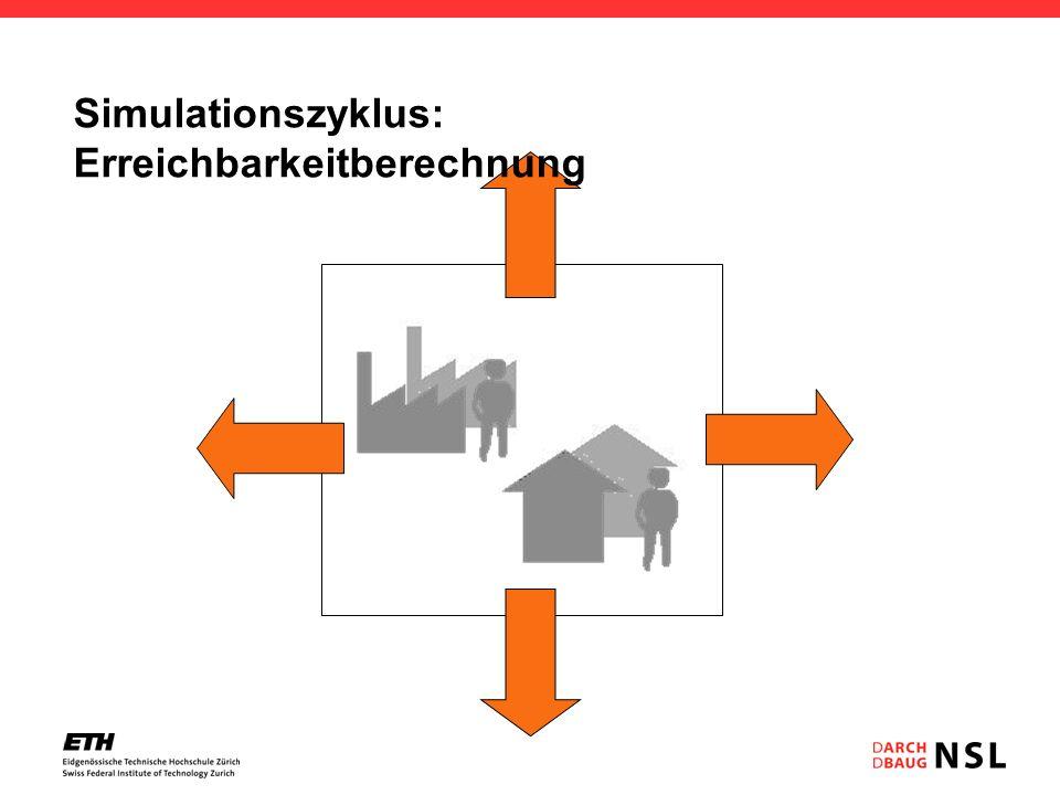 Simulationszyklus: Erreichbarkeitberechnung