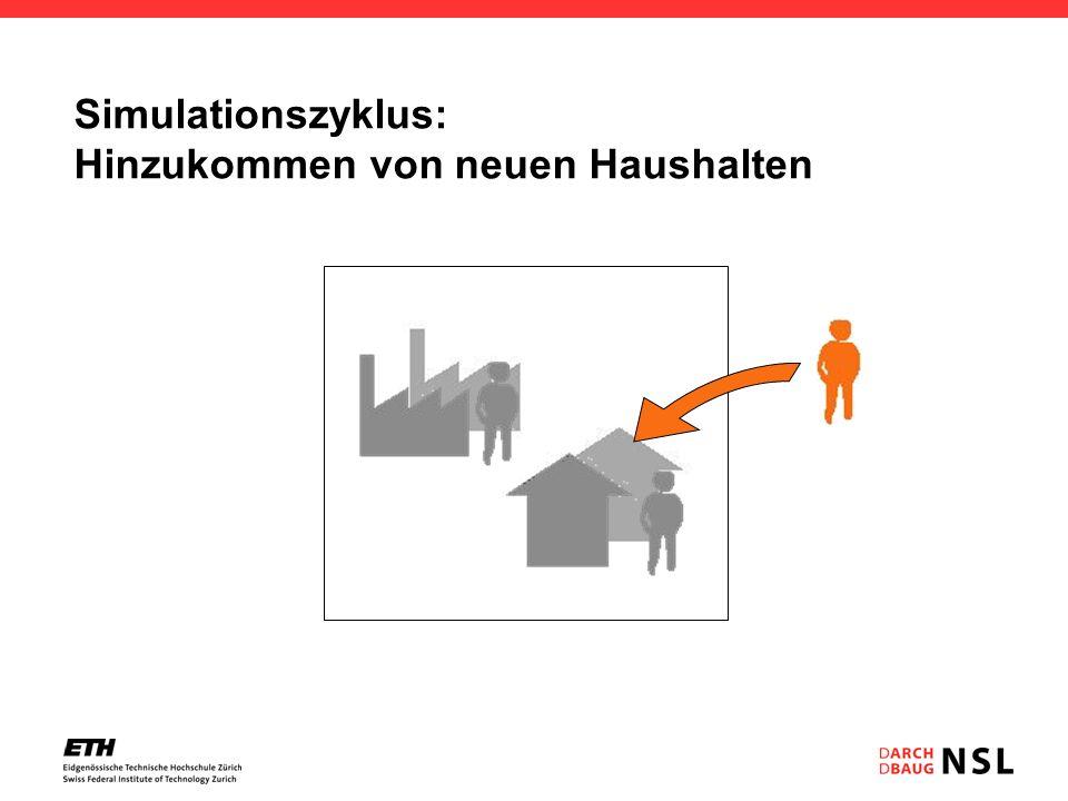 Simulationszyklus: Hinzukommen von neuen Haushalten
