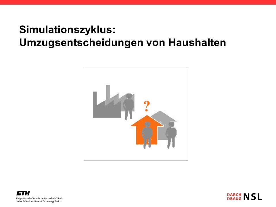 Simulationszyklus: Umzugsentscheidungen von Haushalten