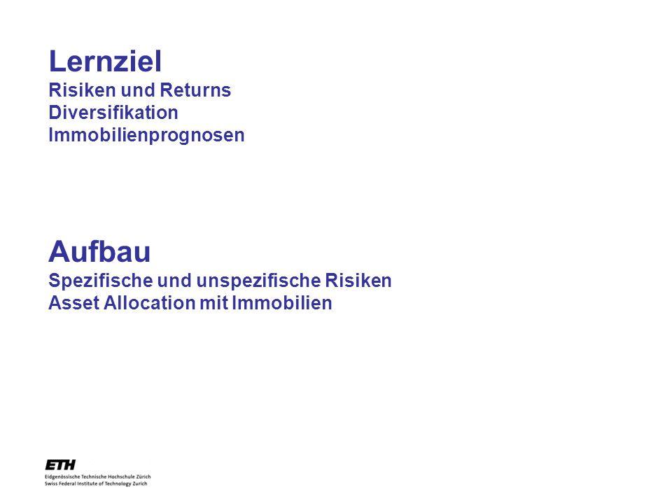 Lernziel Risiken und Returns Diversifikation Immobilienprognosen