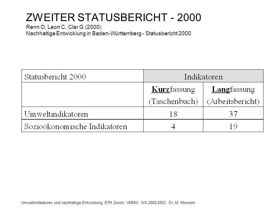 ZWEITER STATUSBERICHT - 2000 Renn O, Leon C, Clar G (2000) Nachhaltige Entwicklung in Baden-Württemberg - Statusbericht 2000