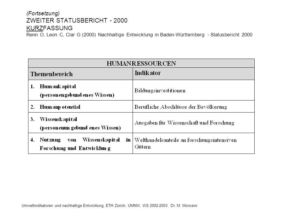 (Fortsetzung) ZWEITER STATUSBERICHT - 2000 KURZFASSUNG Renn O, Leon C, Clar G (2000) Nachhaltige Entwicklung in Baden-Württemberg - Statusbericht 2000