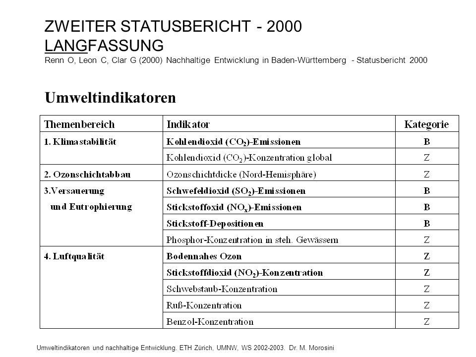 ZWEITER STATUSBERICHT - 2000 LANGFASSUNG Renn O, Leon C, Clar G (2000) Nachhaltige Entwicklung in Baden-Württemberg - Statusbericht 2000