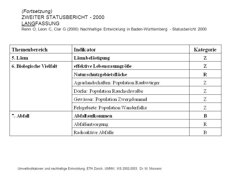 (Fortsetzung) ZWEITER STATUSBERICHT - 2000 LANGFASSUNG Renn O, Leon C, Clar G (2000) Nachhaltige Entwicklung in Baden-Württemberg - Statusbericht 2000