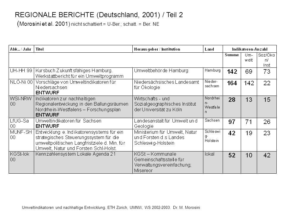 REGIONALE BERICHTE (Deutschland, 2001) / Teil 2 (Morosini et al