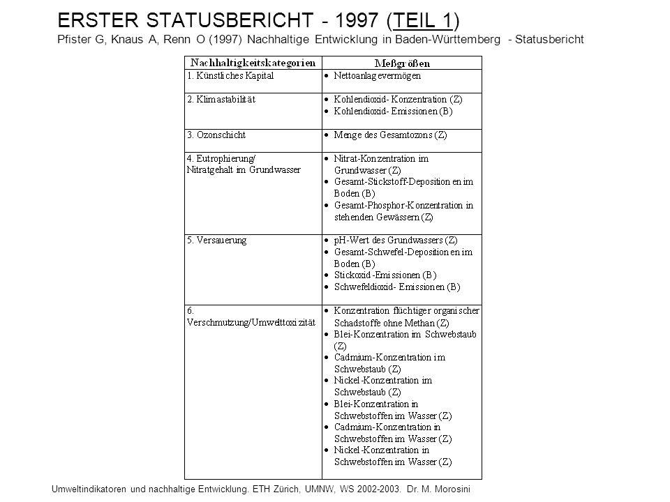 ERSTER STATUSBERICHT - 1997 (TEIL 1) Pfister G, Knaus A, Renn O (1997) Nachhaltige Entwicklung in Baden-Württemberg - Statusbericht