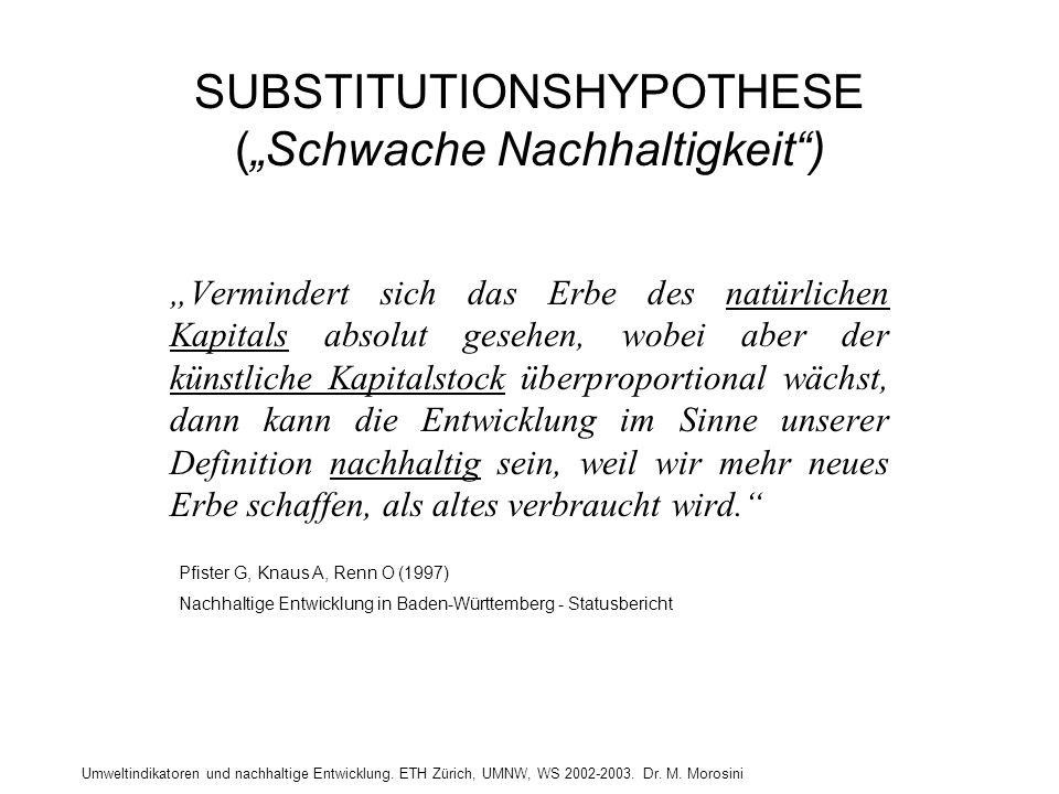 """SUBSTITUTIONSHYPOTHESE (""""Schwache Nachhaltigkeit )"""