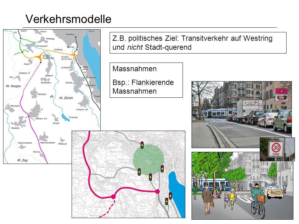 Verkehrsmodelle Z.B. politisches Ziel: Transitverkehr auf Westring und nicht Stadt-querend. Massnahmen.