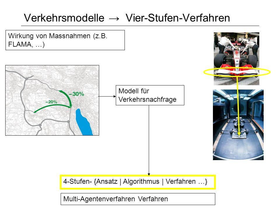 Verkehrsmodelle → Vier-Stufen-Verfahren