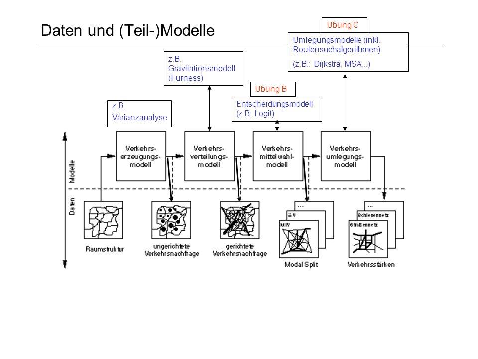 Daten und (Teil-)Modelle
