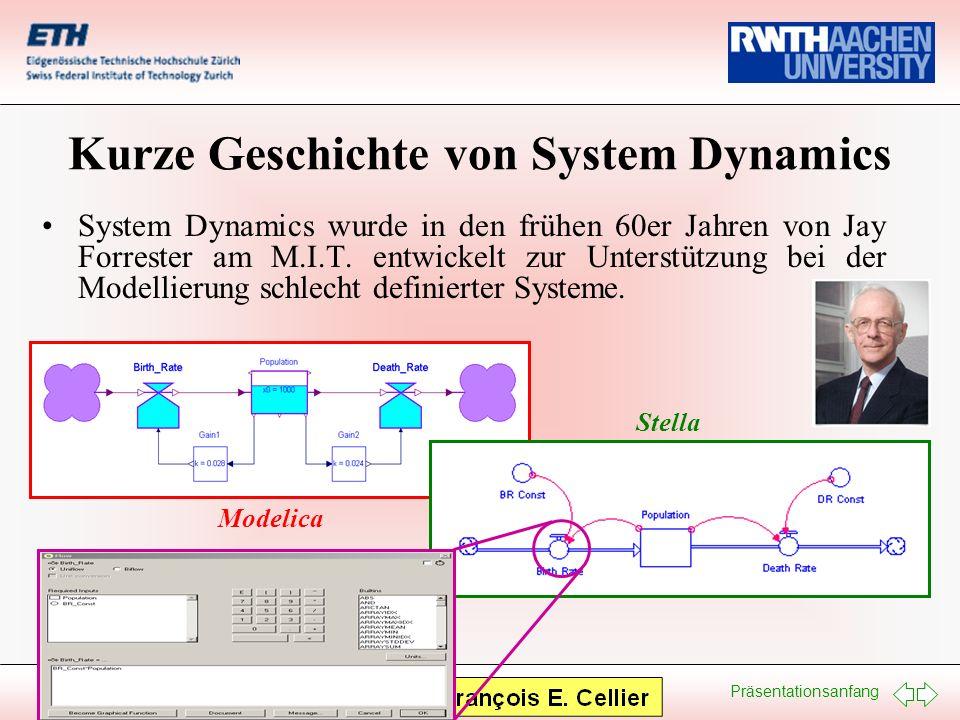 Kurze Geschichte von System Dynamics