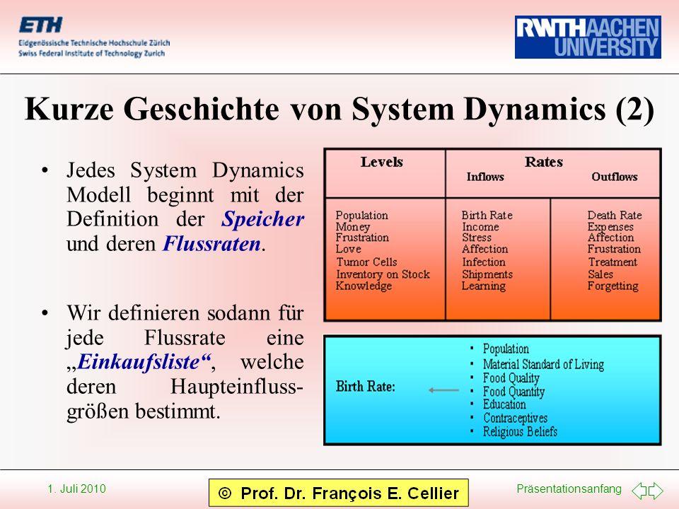 Kurze Geschichte von System Dynamics (2)