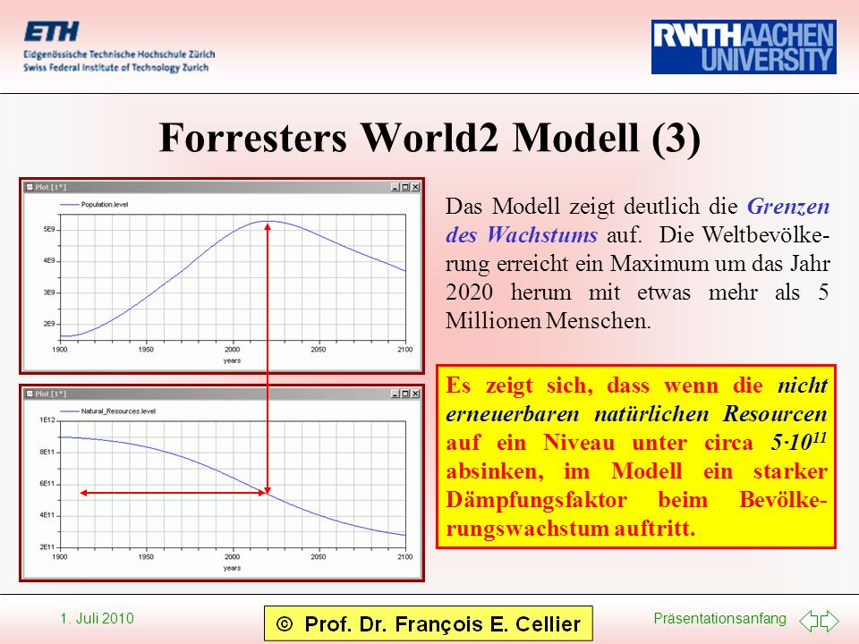 Forresters World2 Modell (3)