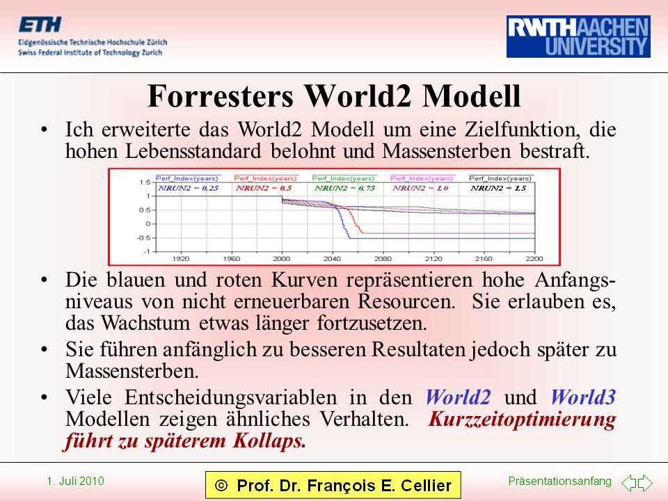 Forresters World2 Modell