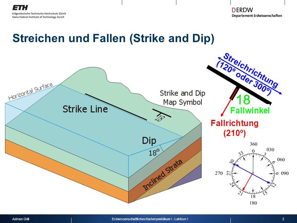 Streichen und Fallen (Strike and Dip)