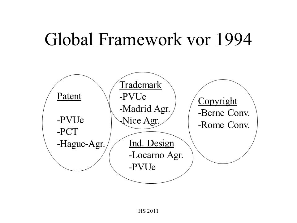 Global Framework vor 1994 Trademark -PVUe Patent -Madrid Agr.