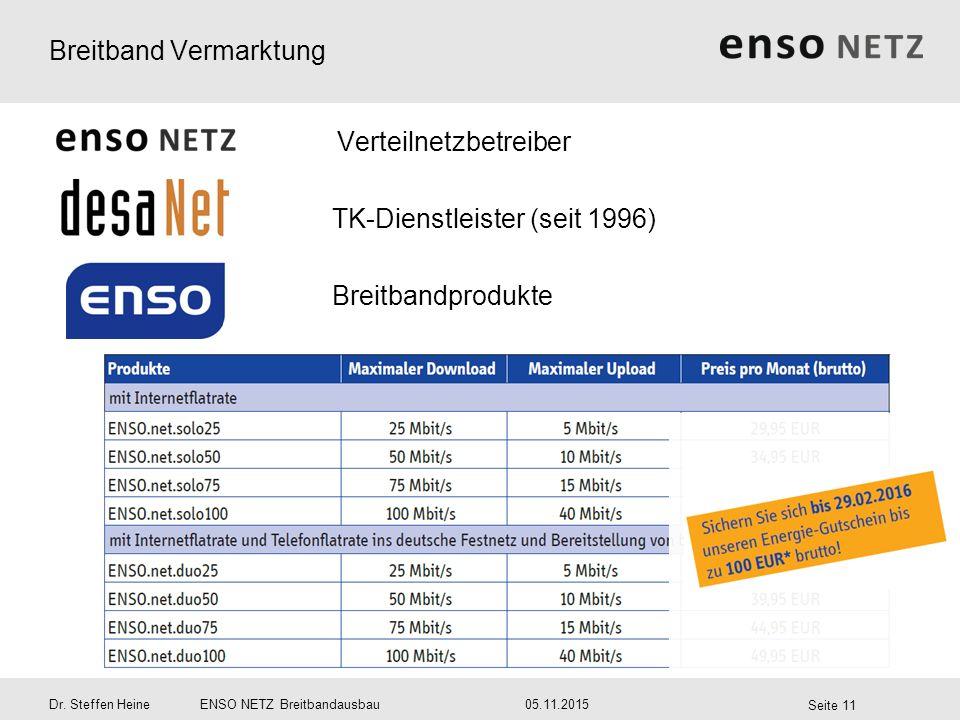 Breitband Vermarktung