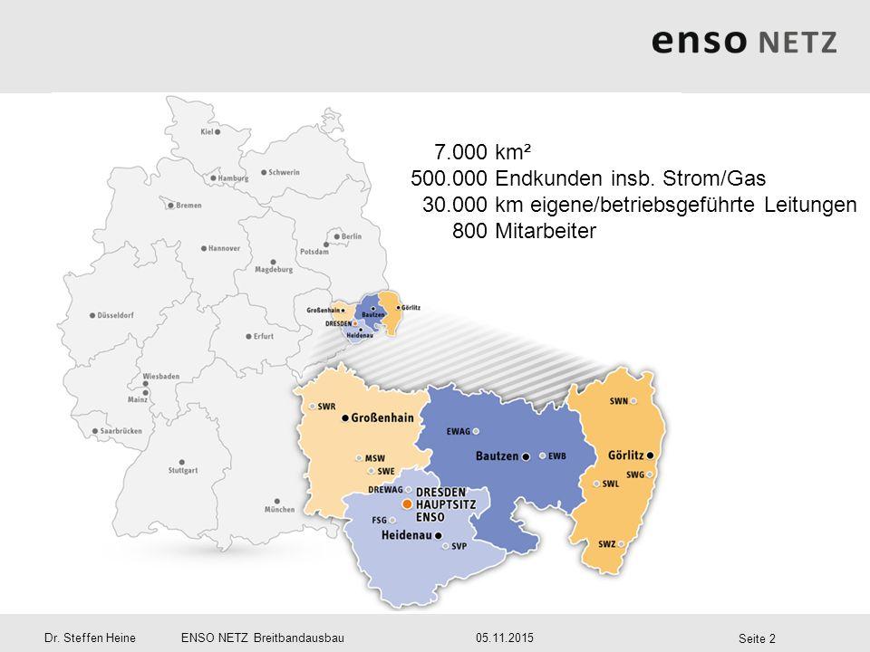 7.000 500.000 30.000. 800. km². Endkunden insb. Strom/Gas. km eigene/betriebsgeführte Leitungen.