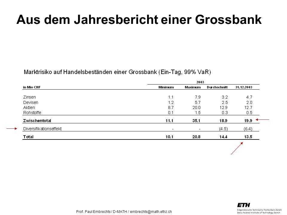 Aus dem Jahresbericht einer Grossbank