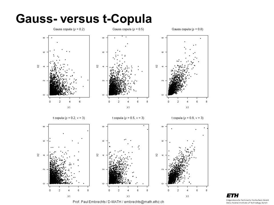 Gauss- versus t-Copula