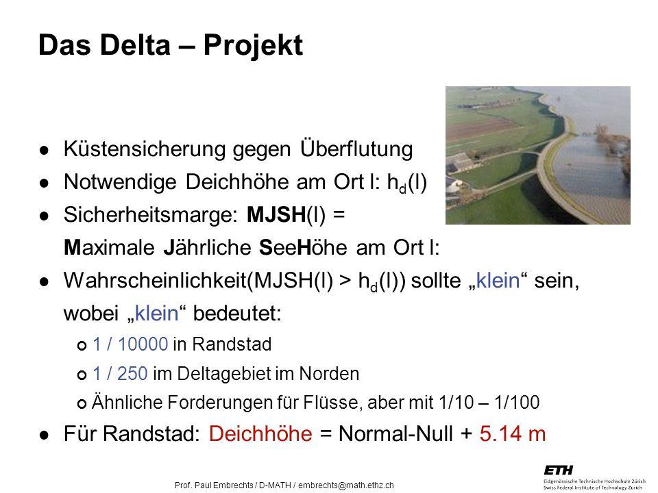 Das Delta – Projekt Küstensicherung gegen Überflutung