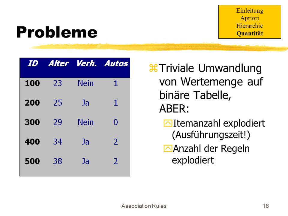Probleme Triviale Umwandlung von Wertemenge auf binäre Tabelle, ABER: