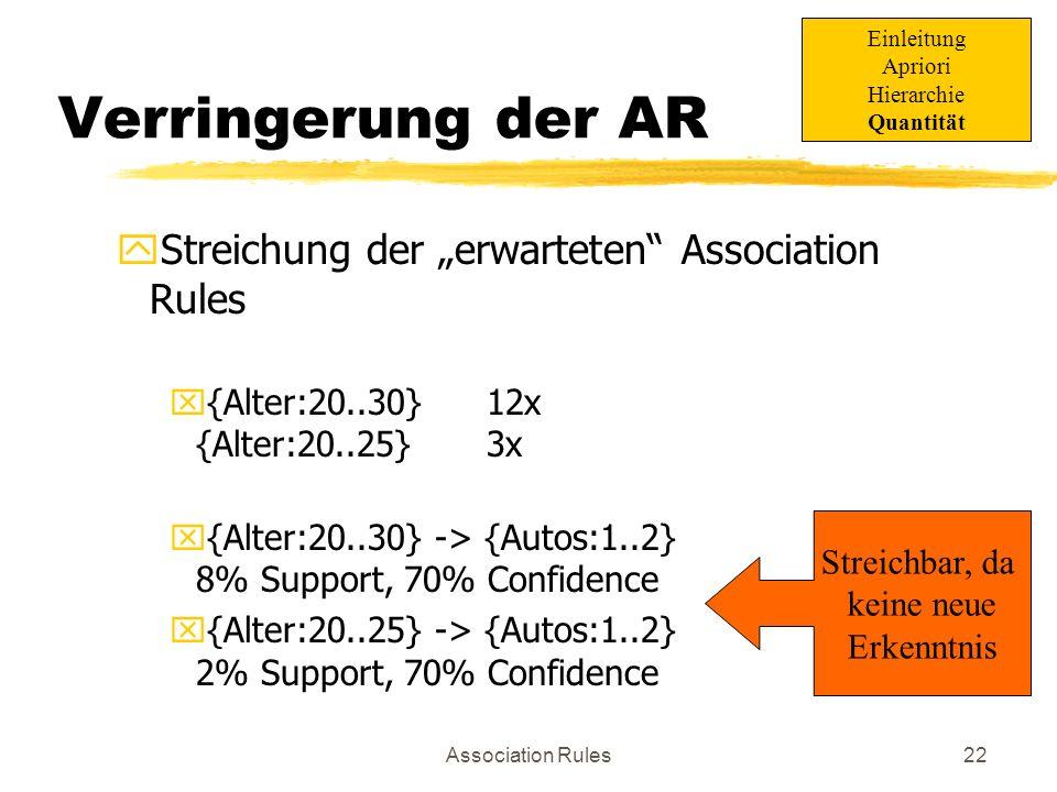 """Verringerung der AR Streichung der """"erwarteten Association Rules"""