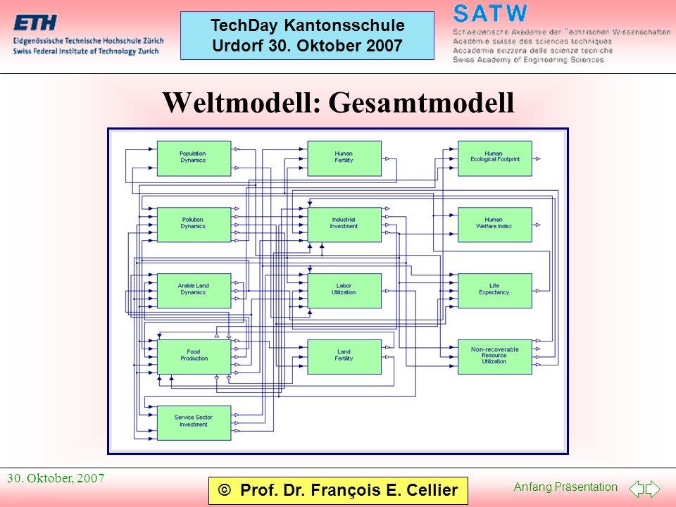 Weltmodell: Gesamtmodell