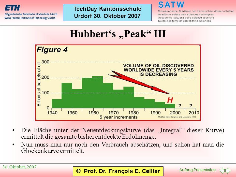 """Hubbert's """"Peak III Die Fläche unter der Neuentdeckungskurve (das """"Integral dieser Kurve) ermittelt die gesamte bisher entdeckte Erdölmenge."""