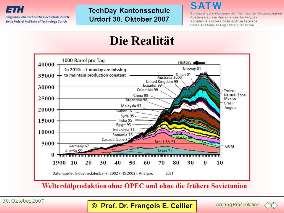 Die Realität Welterdölproduktion ohne OPEC und ohne die frühere Sovietunion 30. Oktober, 2007