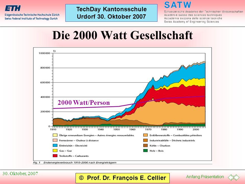 Die 2000 Watt Gesellschaft 2000 Watt/Person 30. Oktober, 2007