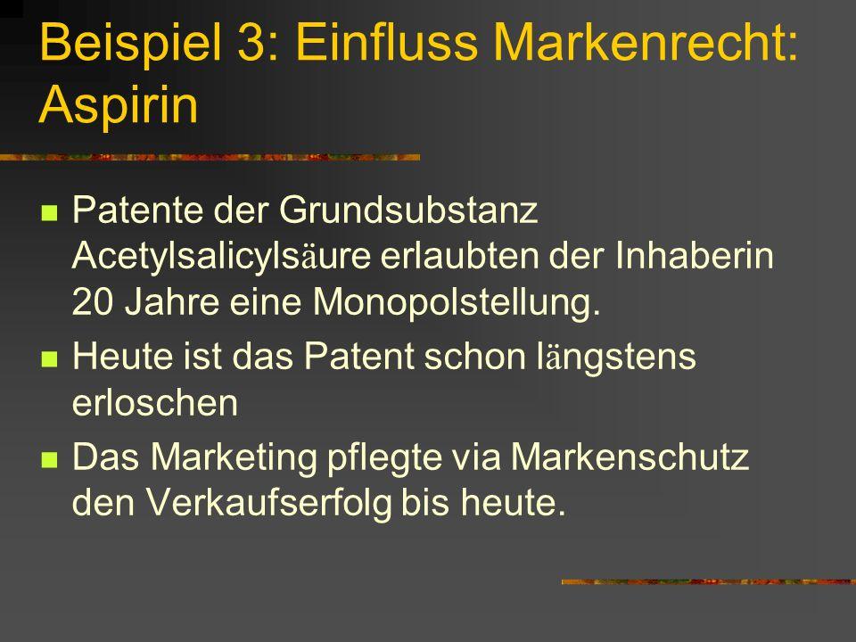 Beispiel 3: Einfluss Markenrecht: Aspirin