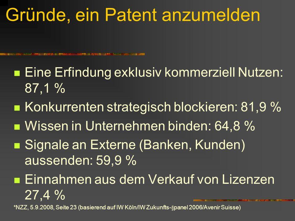 Gründe, ein Patent anzumelden
