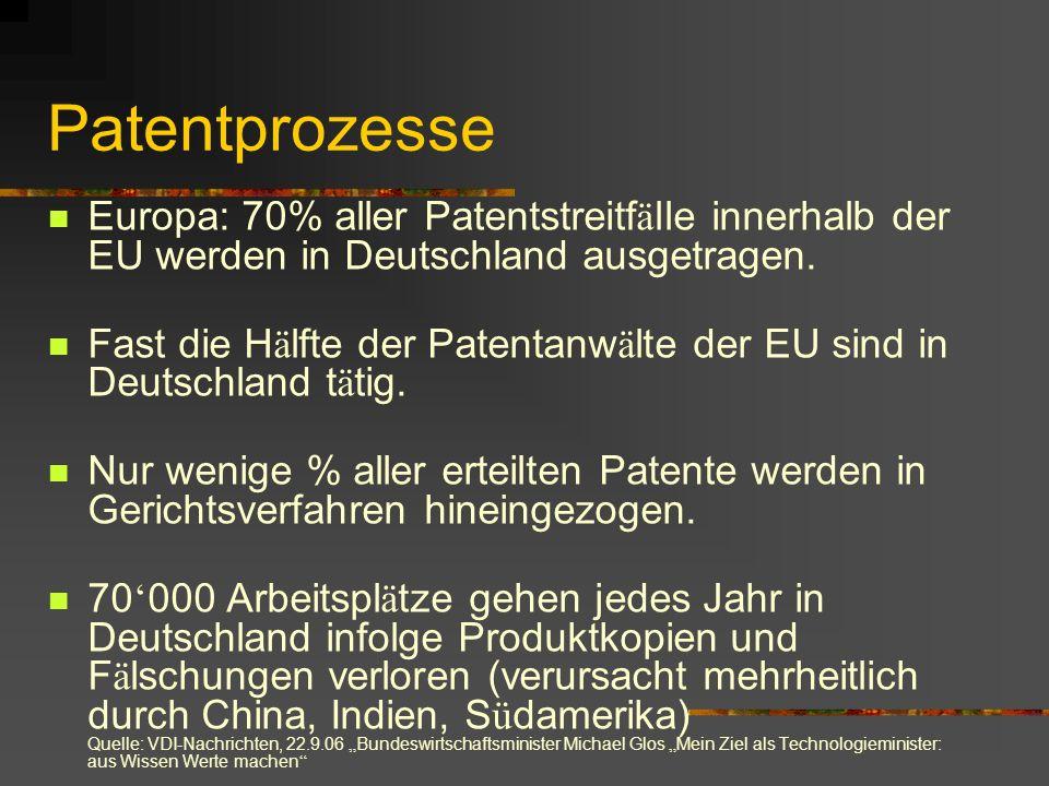 PatentprozesseEuropa: 70% aller Patentstreitfälle innerhalb der EU werden in Deutschland ausgetragen.