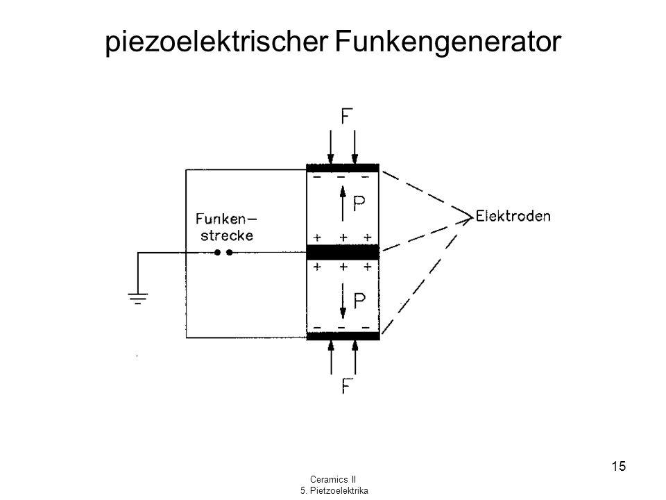 piezoelektrischer Funkengenerator