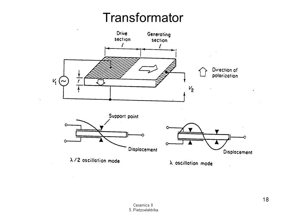 Transformator Ceramics II 5. Pietzoelektrika