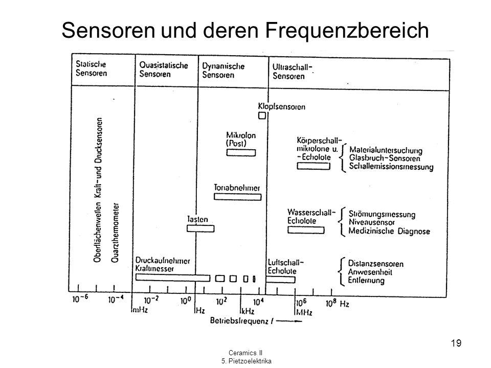 Sensoren und deren Frequenzbereich