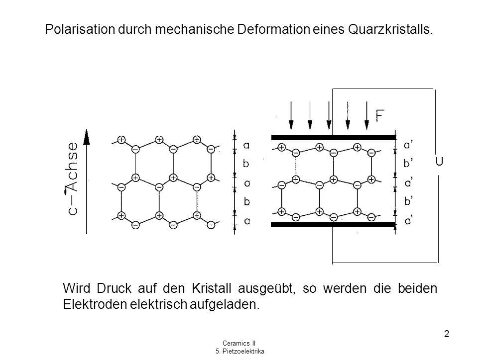 Polarisation durch mechanische Deformation eines Quarzkristalls.