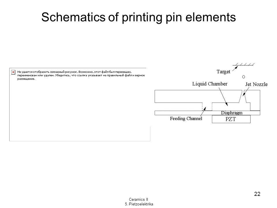Schematics of printing pin elements