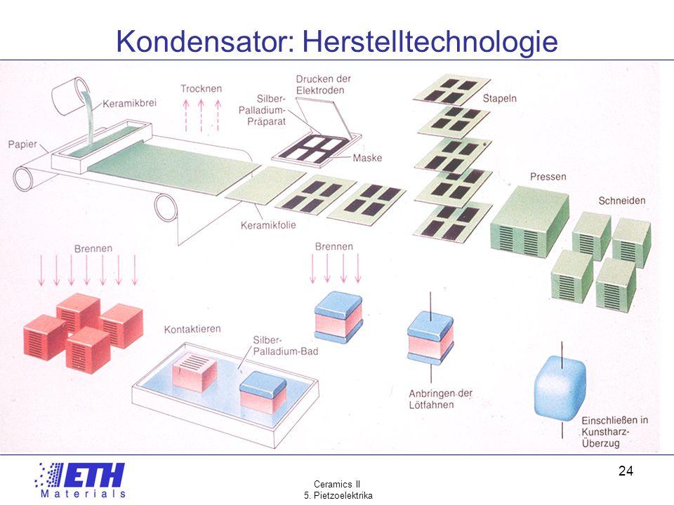 Kondensator: Herstelltechnologie